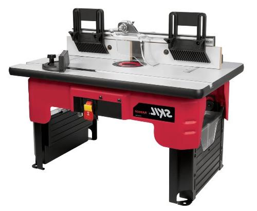 ras900 router table